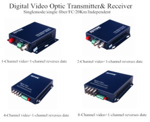 Digital Video Transmitter/Receiver