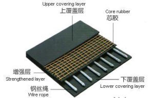 Anti-Tear Conveyor Belt, Tear-Resistant Belt, Anti-Tear Rubber Belt, pictures & photos