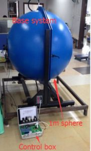 Ce RoHS Spectrum Analyzer Lumen Integrating Sphere for Lighting Products pictures & photos
