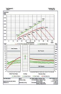 92593 Semi-Metallic Brake Lining pictures & photos
