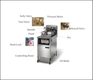 Pfg-600 Automatic Deep Fryer (CE ISO Chinese manufacturer) pictures & photos