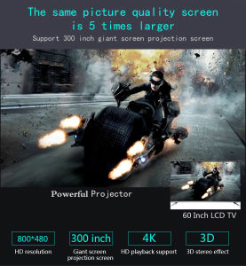 New Updated Version Projector Sv-228 Home Video Projector with Android System for Village Cinema pictures & photos
