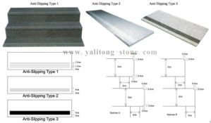 Granite & Marble Step/Stair