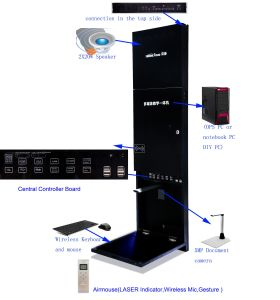 Multi-Media All in One PC for Smartboard and Projector pictures & photos