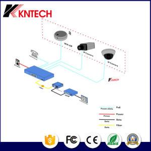 Telephone Exchange IP PBX Server Poe Swith with Industrial Level pictures & photos