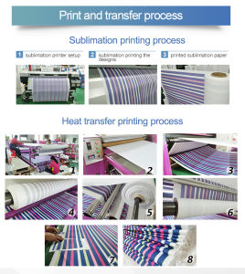 Wholesale Good Price Roll Heat Press T-Shirt Printing Machine pictures & photos