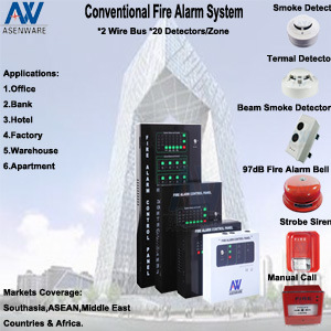 8-Zone Indoor Security Fire Alarm Monitoring System pictures & photos