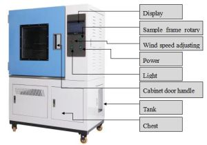 Complex Water Vapor Permeability Tester pictures & photos