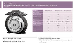 Permanent Magnet Synchronous Traction Motor / Elevator Motor