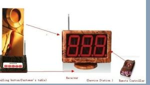 Wirelss Waiter Table Call Paging System Used in Restaurant or Hotel