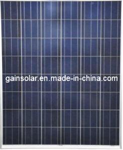 25W High Quality &Efficiency Solar Modules