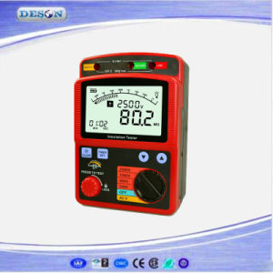portable Digital High Voltage Insulation Tester pictures & photos