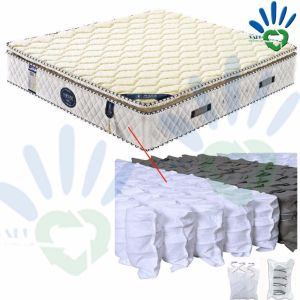 Spring Pocket Nonwoven Fabric Cover for Mattress Sofa pictures & photos