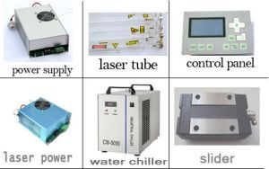 Good Quality CO2 Laser Engraving Machine pictures & photos