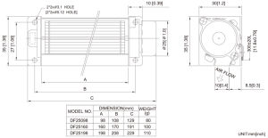 Diameter 25mm DC Cross Flow Fan pictures & photos