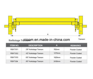 Kwikstage Scaffold Transom for BS1139 Standard pictures & photos