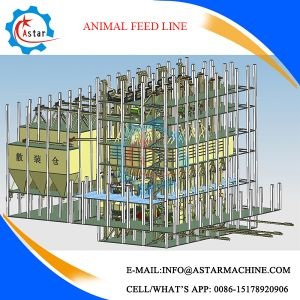 Complete Animal Feed Mill Process Machines pictures & photos