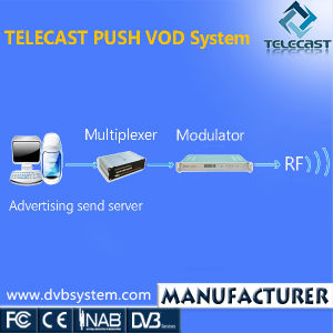 DVB Advertisement Push System Solution