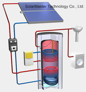 10 Years Warranty of Heat Pipe Split Pressure Solar Water Heater System