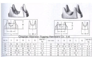 Australia Type Forged Wire Rope Clips pictures & photos
