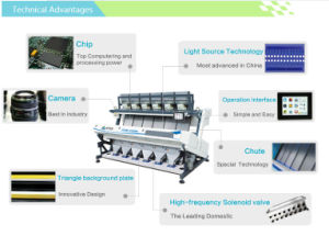 Fast Service 480 Channels LED Light Color Sorter, Rice Mill Machine pictures & photos