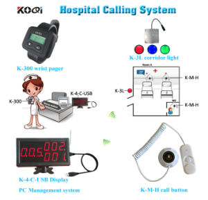 Wireless Hospital Pull Cord to Nurse Calling Service System pictures & photos