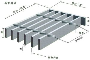 Welded Steel Bar Grating for Stair Treads pictures & photos