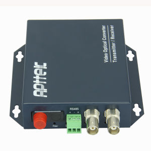 2-channel video optic transceiver