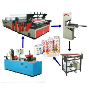 China Small Scale Toilet Paper Manufacturing Machines