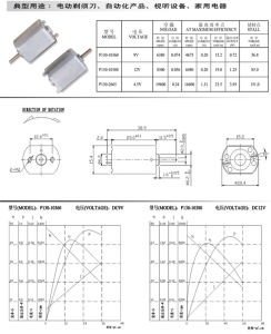 2100rpm Wide-Ranging Micro DC Motor for Ventilation pictures & photos