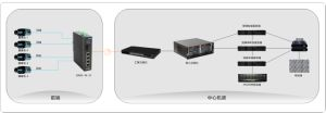 5 Megabit Ports Industrial Fiber Ethernet Network Switch pictures & photos