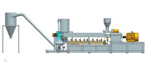 Twin Screw Plastic Extrude Production Line, 300/400/500rpm, Output: 100-250kgs/H, Motor: 45-55kw pictures & photos