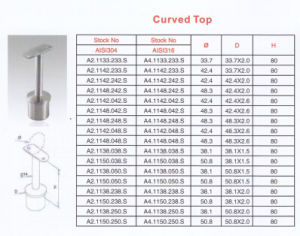 Stronger Stainless Steel Bathroom Handrail Support pictures & photos