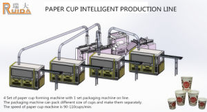 Paper Cup Intelligent Production Line pictures & photos