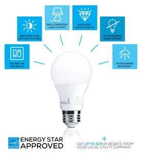 LED Bulb E27 7W Aluminum and Plastic A60 LED Bulb pictures & photos