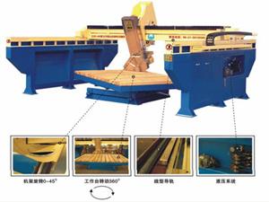 Automatic Infrared Bridge Cutting Machine