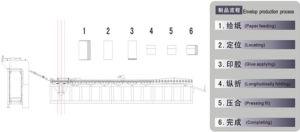 Hand-Bag Shaping Machine (STD-930)