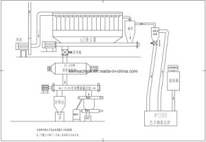 Yellow Lead Powder Production Line/Lead Oxide Powder Production Line/Red Lead Making Machine pictures & photos