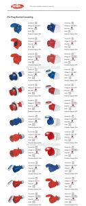 IP67 Waterproof Industrial Power Plug pictures & photos