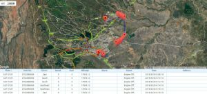 Stabilized GPS Tracking System with History Replay pictures & photos
