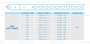 Rapier Tape for C401/P401 Loom pictures & photos