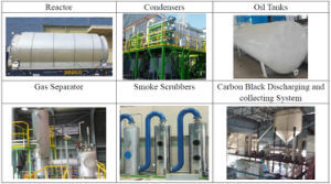 Continuous Tire Pyrolysis Plant with Ce and ISO pictures & photos