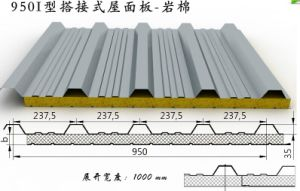 Fire Retardant 950 Rockwool Panel Board for House/ Roofing pictures & photos