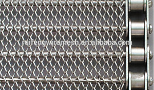 2015 China Hot Sale Stainless Steel Crossrod Wire Mesh Freezer Conveyor Belt pictures & photos
