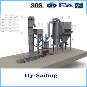 HS-GM880 Roller Crusher Mill for Calcium Carbonate pictures & photos