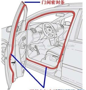 Customized Rubber Seal Strips for Automotive pictures & photos