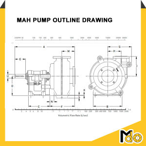 Industrial Centrifugal High Head Slurry Pump pictures & photos