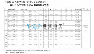 12kv/100~630A a Type Transfomer Bushing (CABLE STRUCTURE) pictures & photos