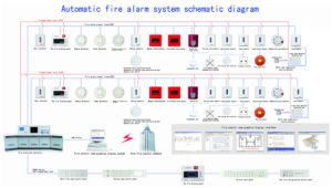 Interlock Type Two Bus Intelligent Fire Alarm Control Master pictures & photos