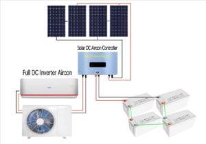 off-Grid Solar Type Air Conditioner pictures & photos